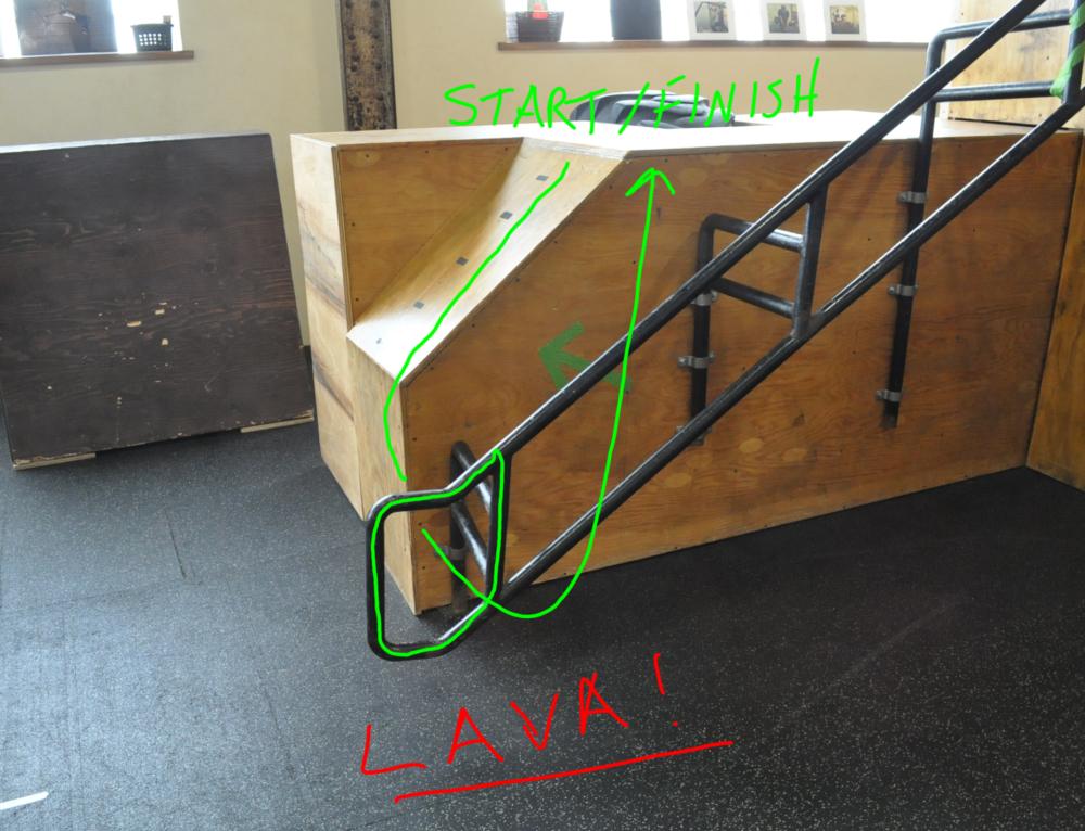 Intermediate – The Railing Squeeze